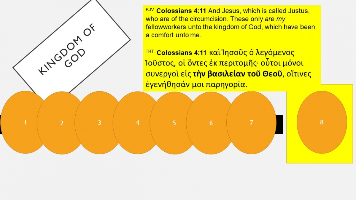 The Kingdom of God -- 7 times in Acts and where is the last?